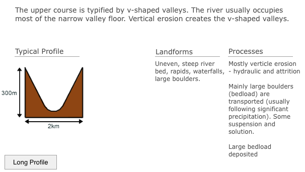 Upper Stages of a River